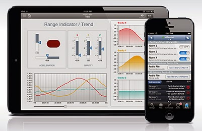 SweetWilliam launched a New version of their HMI Pad Apps for iOS Platform