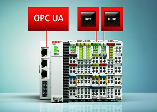 CX8091 Embedded PC - Small local controller with OPC UA Client and Server