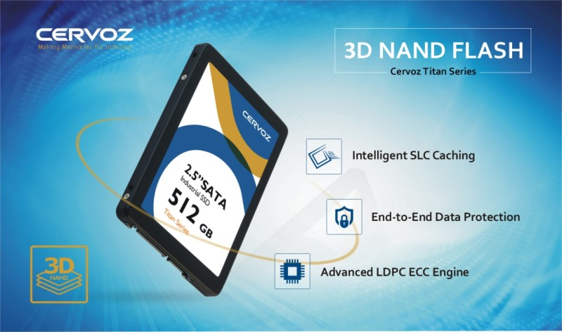Cervoz 3D NAND SSD Product Line in 2019