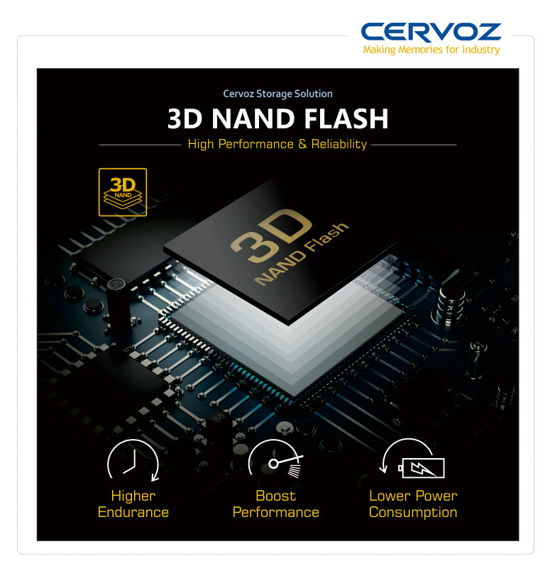 Cervoz 3D NAND Flash Storage Solution