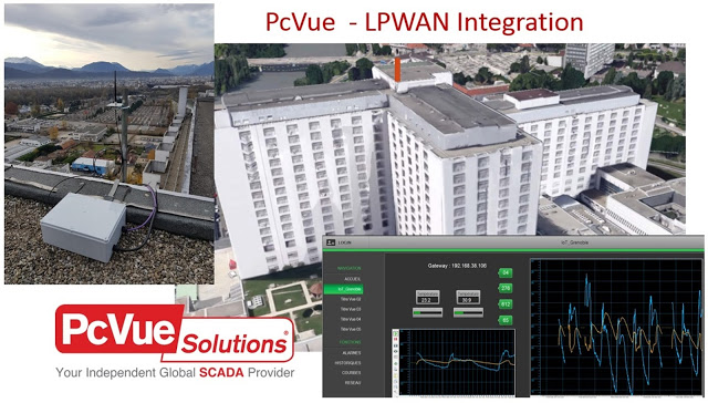 New building management system solution (BMS) integrating the IoT universe at the Grenoble Alpes University Hospital