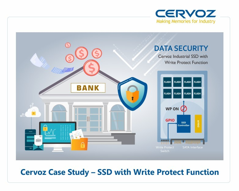 Cervoz SSD with Write Protection Function