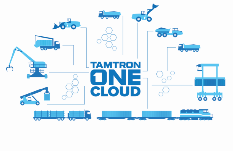 Job Offer by Tamtron - Cloud Sales Manager