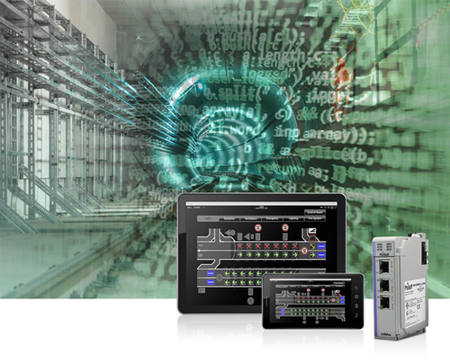 Visualizing a fully integrated SCADA system
